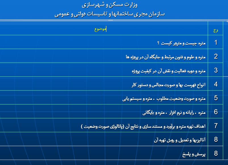 http://www.farsicad.com/wp-content/uploads/2011/09/Metreh-2.jpg