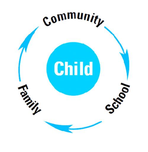 طراحی مدارس - مدرسه - پلان مدرسه - پلان مهدکودک - طراحی مدرسه کودکان