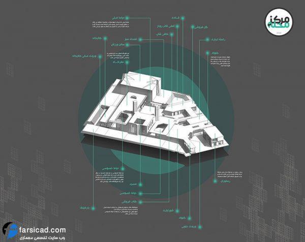 نقشه و پلان مرکز محله - شیت بندی معماری - نقشه مجموعه فرهنگی - طرح معماری - نقشه اتوکدی