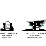 طرح موزه هنرهای معاصر به همراه پلان و نقشه های معماری 11