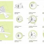 طرح موزه هنرهای معاصر به همراه پلان و نقشه های معماری 7